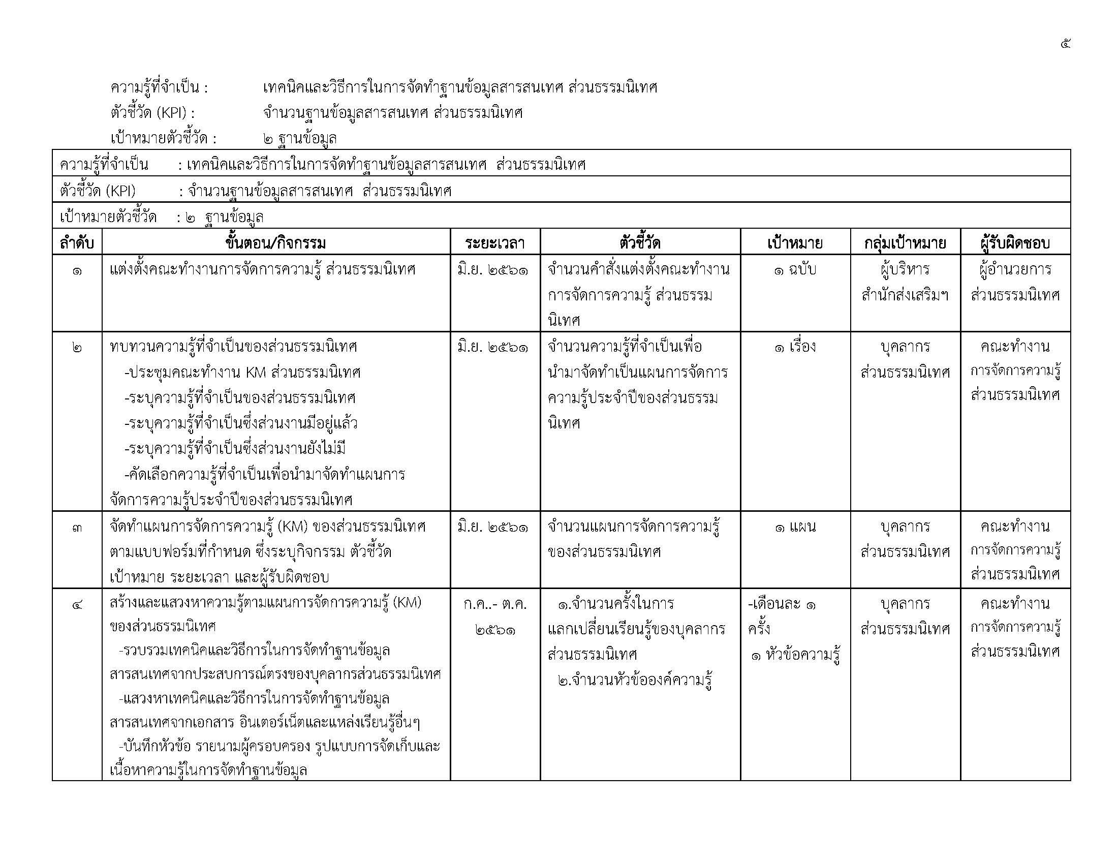 แผนการจัดการความรู้ 2561_Page_05