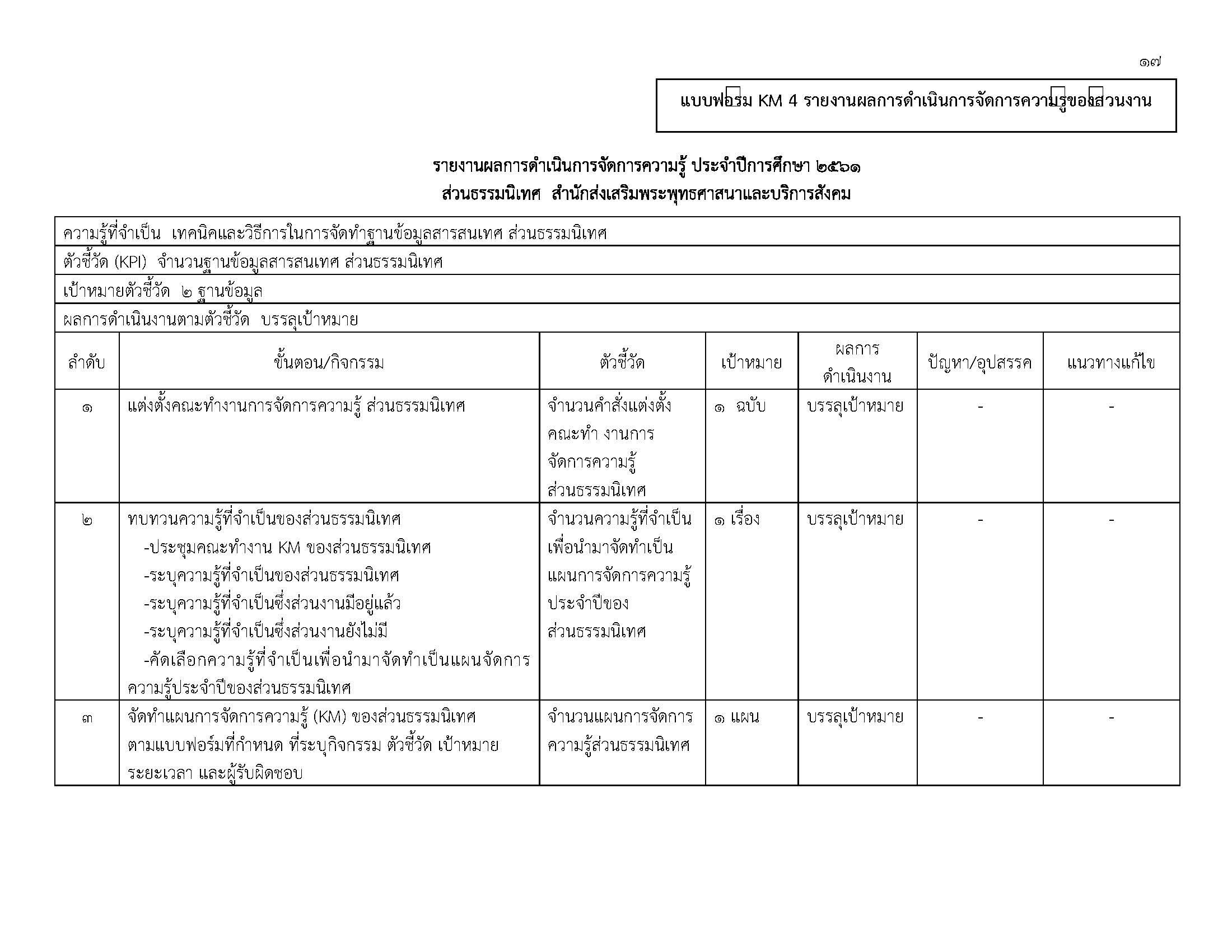 แผนการจัดการความรู้ 2561_Page_17