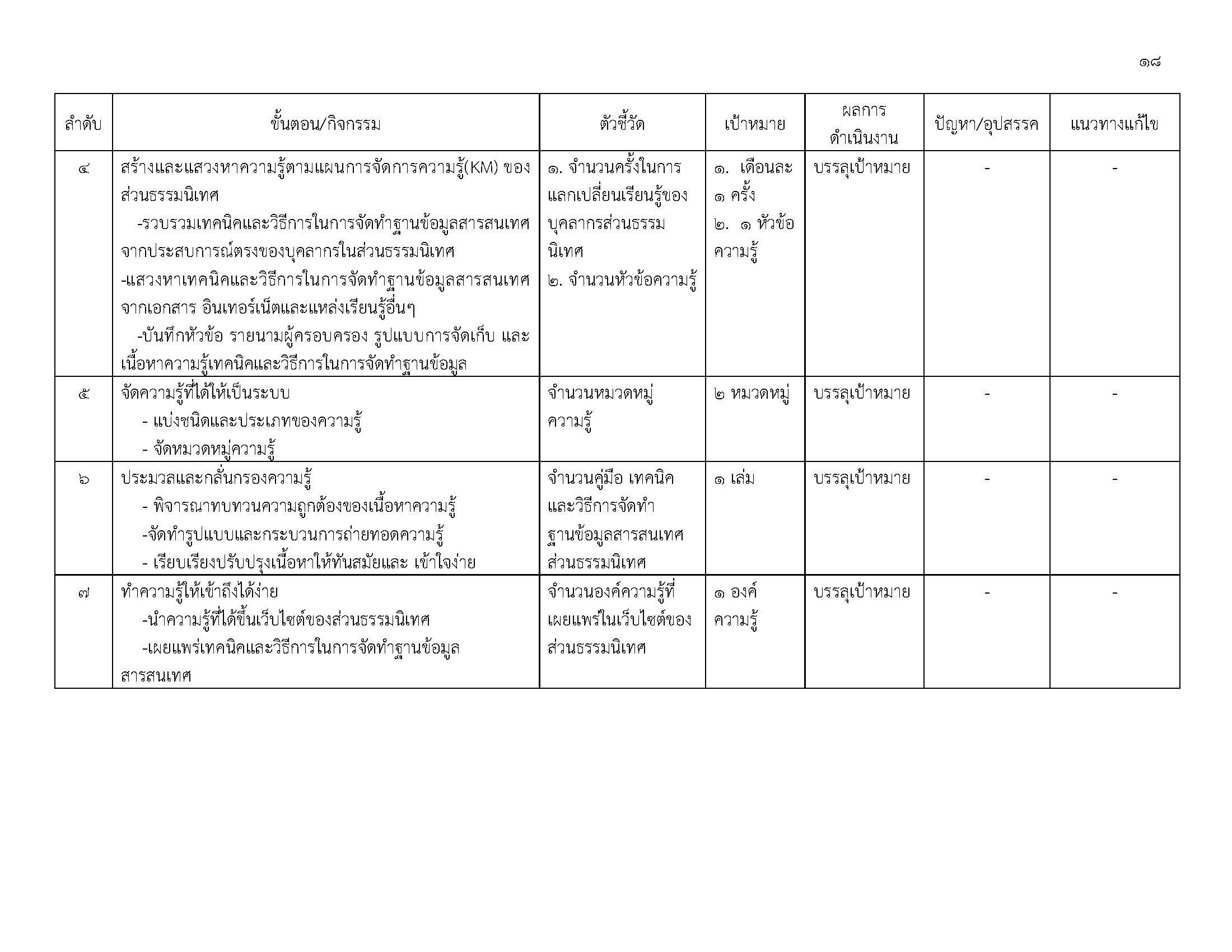 แผนการจัดการความรู้ 2561_Page_18