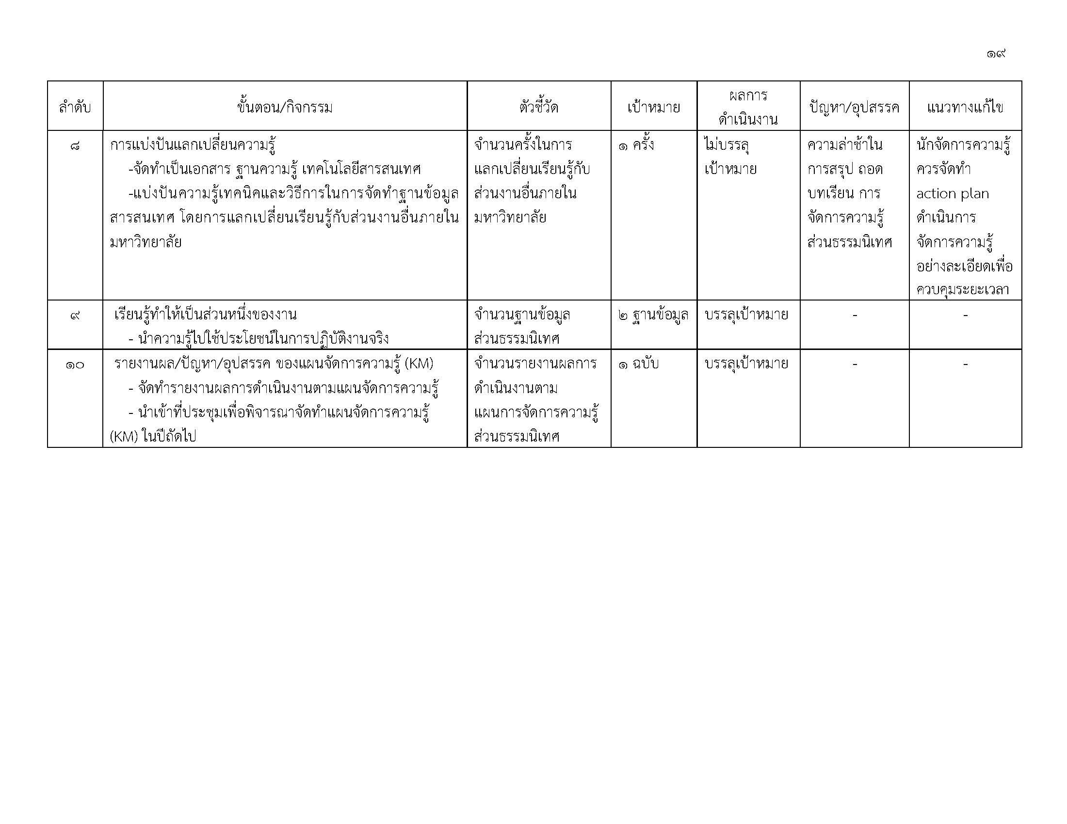 แผนการจัดการความรู้ 2561_Page_19