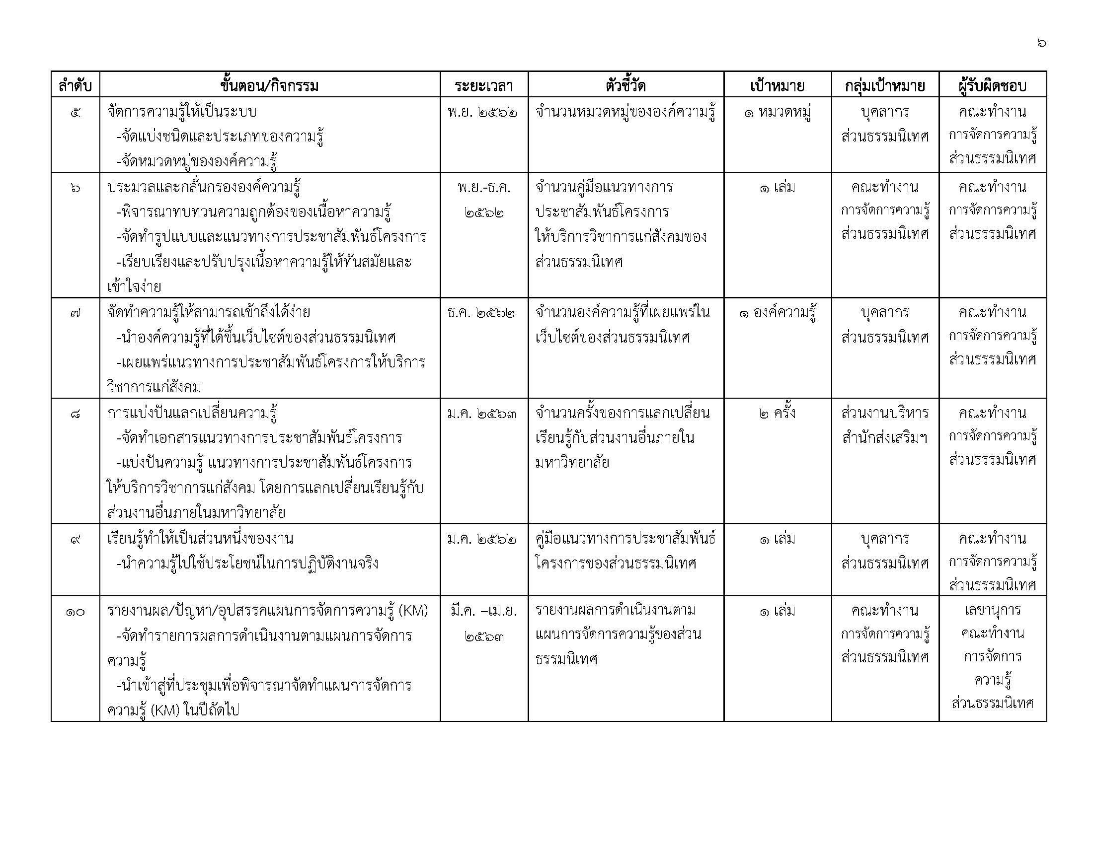 KM_Page_06