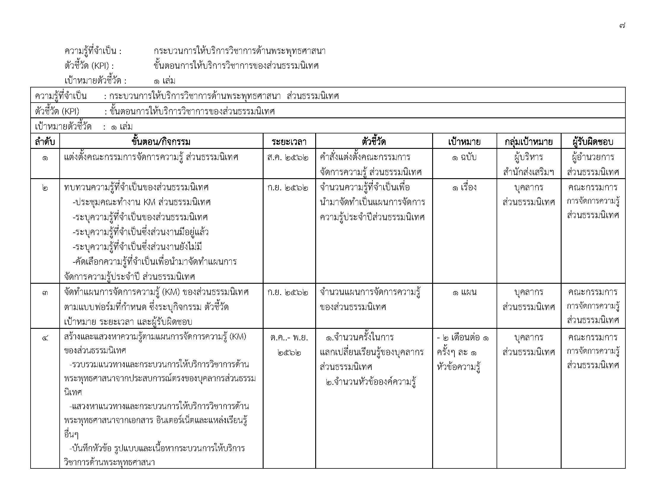 KM_Page_07