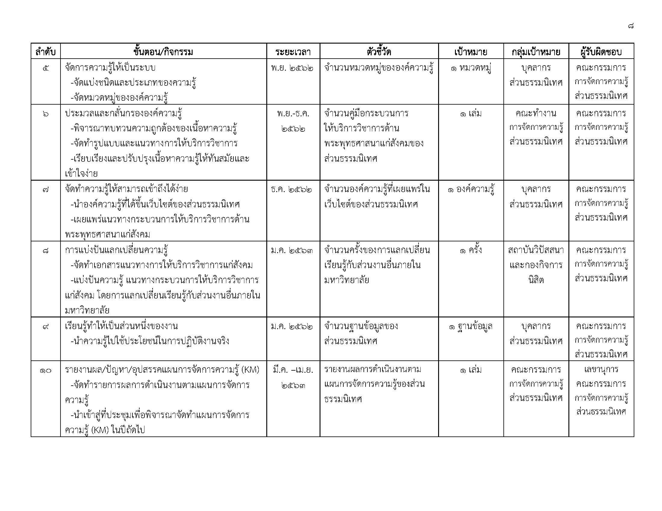 KM_Page_08
