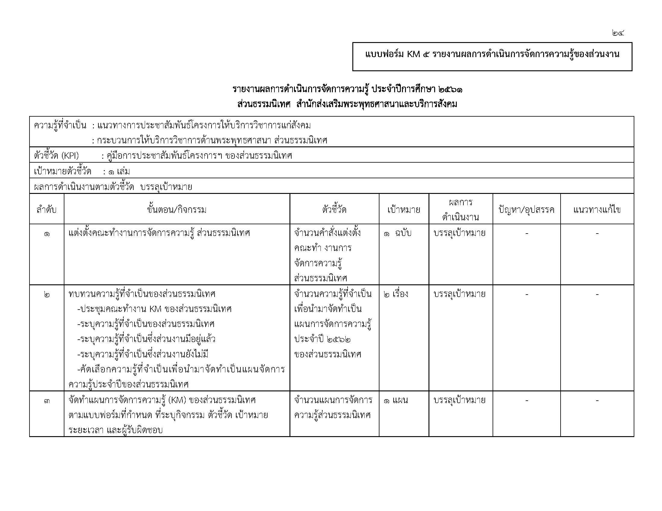 KM_Page_24
