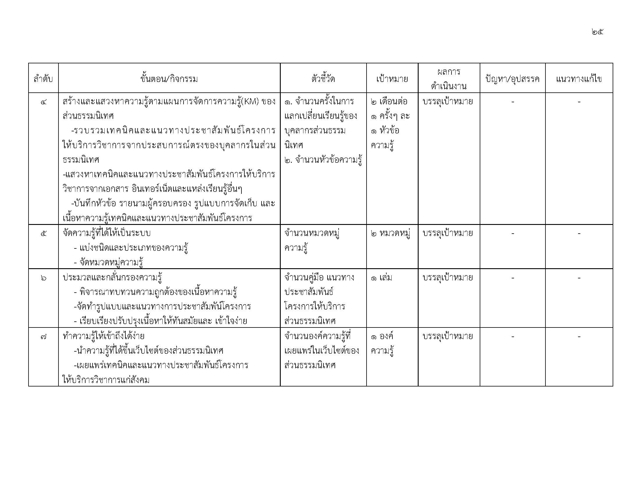 KM_Page_25