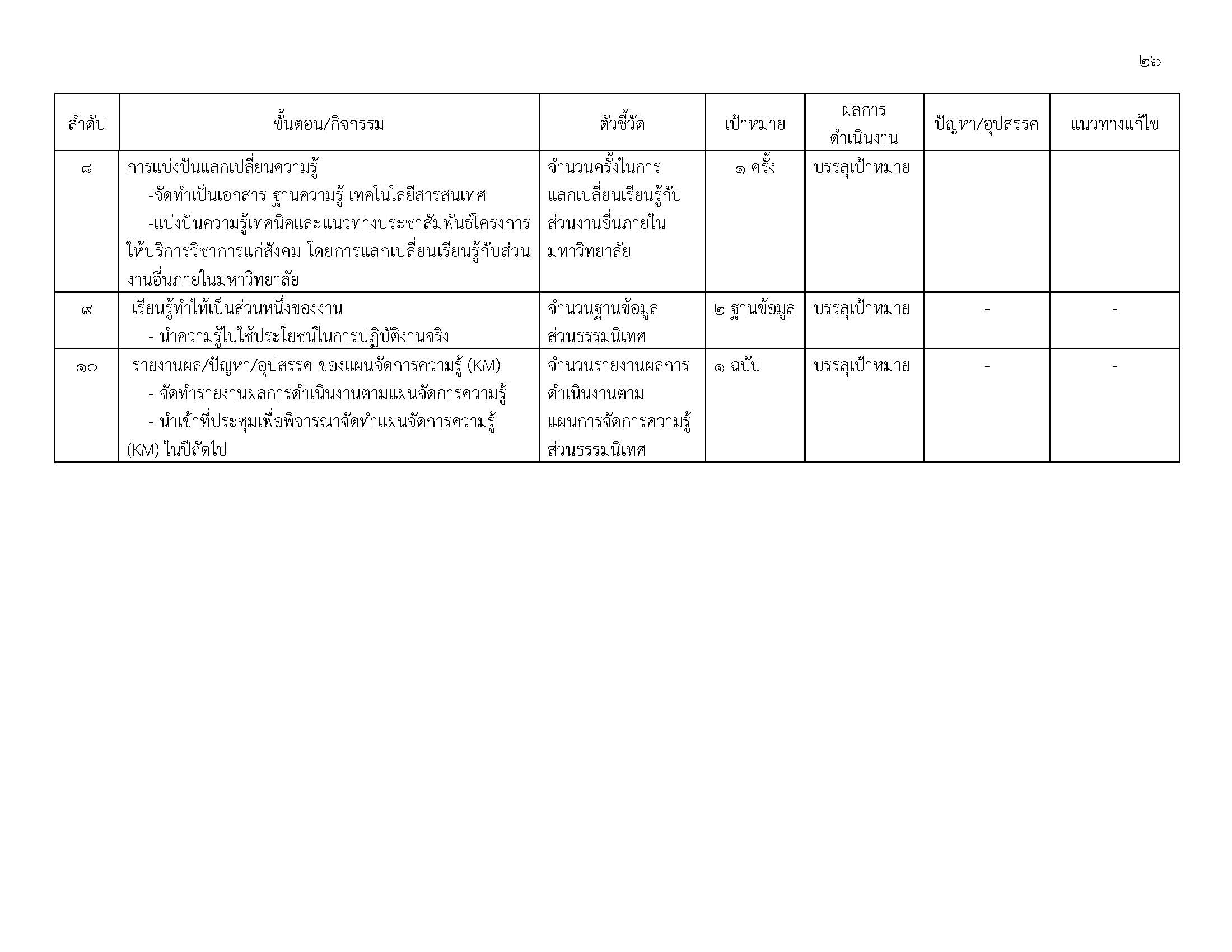 KM_Page_26