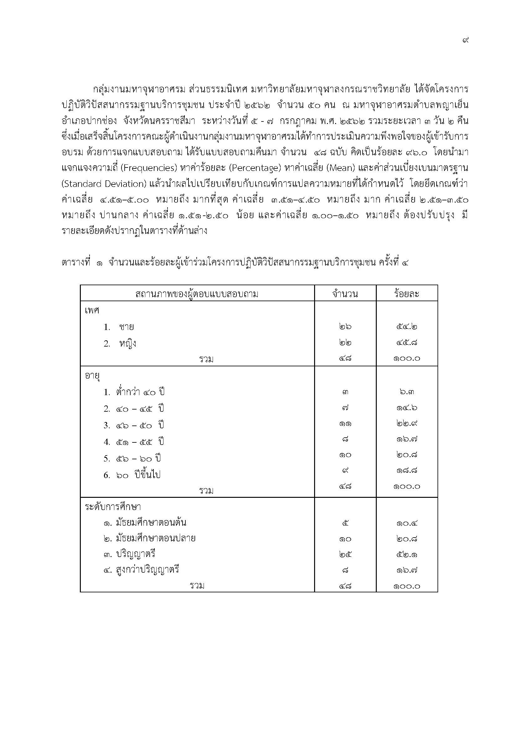 RD_Page_09